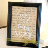 DIY Thanksgiving Decor- Framed Blessings