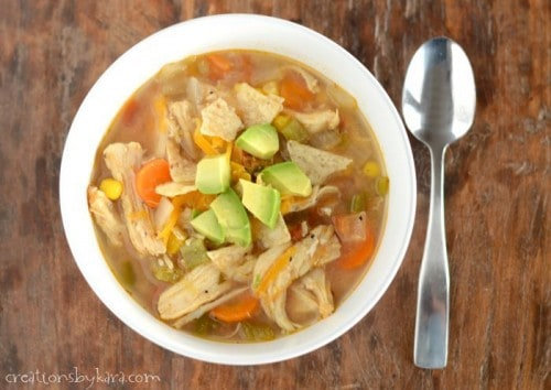 Recipe for Chicken Tortilla Soup