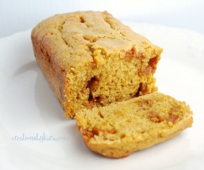 Substituting Pumpkin In Cake Mix