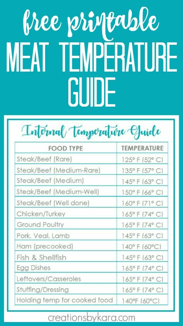 beef cooking temperature chart
